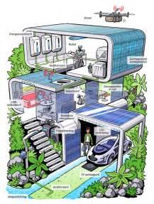 het huis van de toekomst vandaag nog het huis van de toekomst bouwen