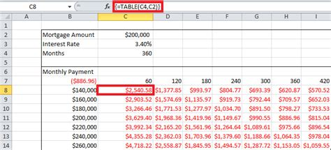 One And Two Ways Variables Sensitivity Analysis In Excel Sensitivity Analysis Excel Template