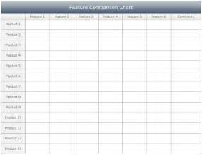comparison matrix template comparison chart template madinbelgrade