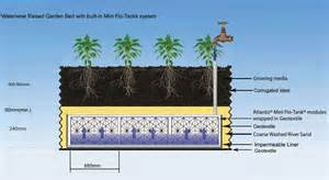 Self Watering Raised Garden Beds - build a waterwise raised garden bed
