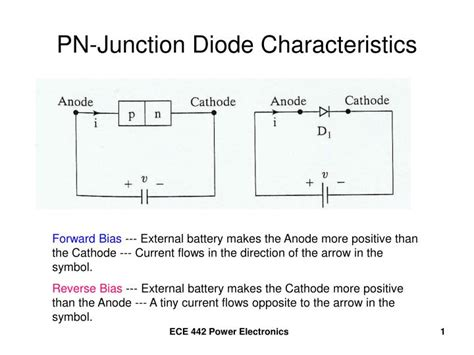 junction diode characteristics and testing ppt pn junction diode characteristics powerpoint presentation id 1144961