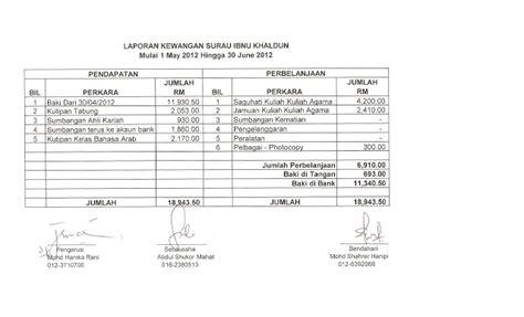 format laporan ui surau ibnu khaldun laporan kewangan
