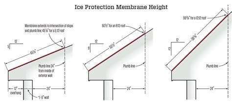 ice dam membrane  eaves jlc  snow  ice