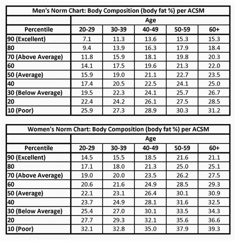 bench press norms exercise science and fitness training