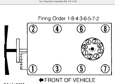 1994 gmc k1500 distributor cap firing order diagram