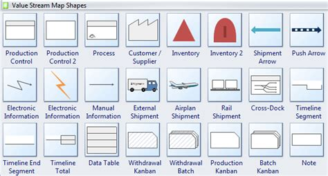 value mapping symbols visio value map template image collections template