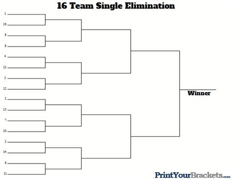 16 team double elimination seeded tournament bracket 16 team seeded single elimination bracket printable