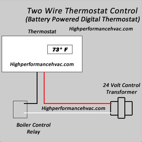2 wire thermostat wiring diagram programmable thermostat wiring diagrams hvac