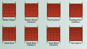 installing brick pavers introduction