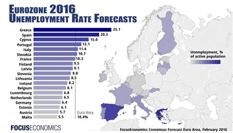 European Union Members by Highest And Lowest Unemployment Rates In Euro Area