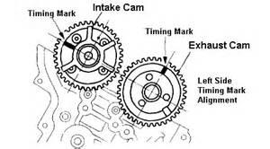 diagrama de correa de tiempo de un mazda6 motor 3 0 de