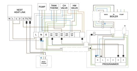 prestige iaq thermostat wiring diagram honeywell visionpro