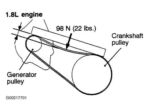 2000 mitsubishi galant timing belt replacement change timing belt 2006 galant autos post