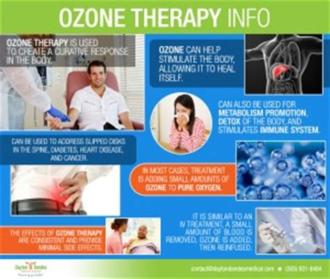Ozone Therapy Lead Detox by Ozone Therapy Miami Iv Intravenous Benefits