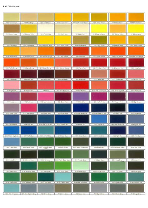 ral paint color chart quotes