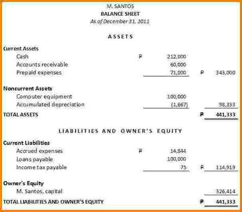 personal income statement and balance sheet template 12 income statement balance sheet financial statement form