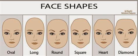 gambar bentuk wajah hanis sania tips perkahwinan tudung vs bentuk muka