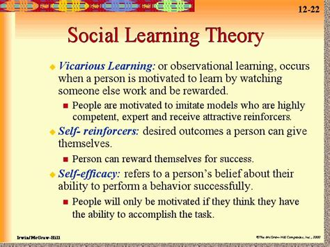 Learning Theory Essay by Cheap Write My Essay Social Learning Cognitive Theory Essaywinrvic X Fc2
