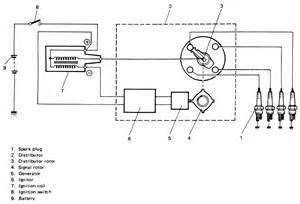 wiring diagram for 87 suzuki samurai wiring get free image about wiring diagram