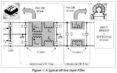 common mode choke flyback safety concerns for practical emi line filters