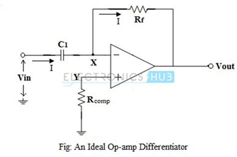 op integrator circuit applications operational lifier as differentiator circuit applications