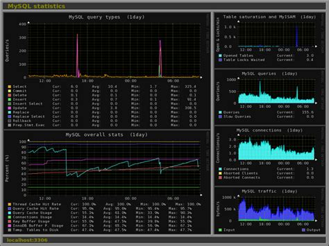 monitorix monitorix  released  lightweight system