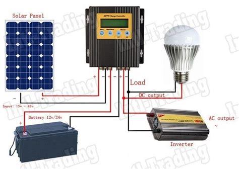 Controller Charge Surya Matahari Solar Cell 12 Volt 10 Ere aliexpress buy 20a mppt 12v 24v multi function solar