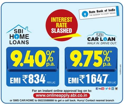 State Bank Of India Home Loans Advertisement Advert Gallery