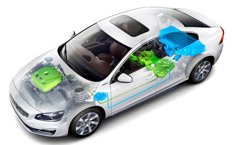 Gas Electric Hybrid Vehicles by 2015 Volvo S60 Hybrid Bows In Beijing