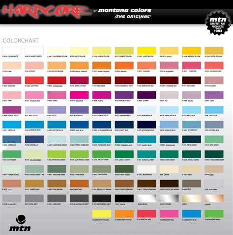 view color spray paint color chart car interior design