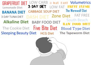 Ways Dieting Can Be by 6 Ways Fad Diets Can Harm You And How To Spot Them