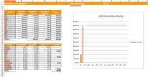 Rechnung Privatperson An Firma österreich Einnahmen Ausgaben Rechnung Vorlage F Einnahmen Ausgaben Rechnung Vorlage Rechnungsvorlag
