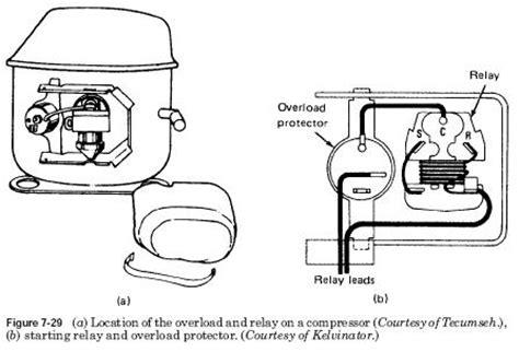 kompressor 246 verlastrel 228