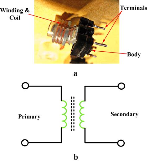 types of inductor coil inductor types and symbols electrical academia