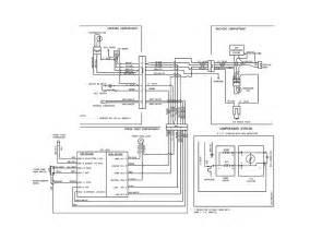 frigidaire refrigerator parts model fftr1814qw3 sears partsdirect