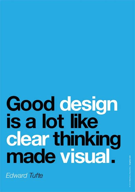 design is thinking made visual poster 1000 ideas about scientific poster design on pinterest