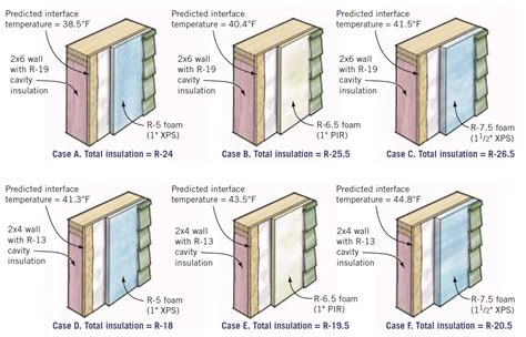 exterior wall thickness 100 exterior wall thickness wittgenstein at the