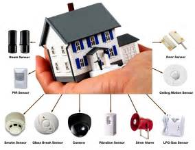 home system how to choose a home security system