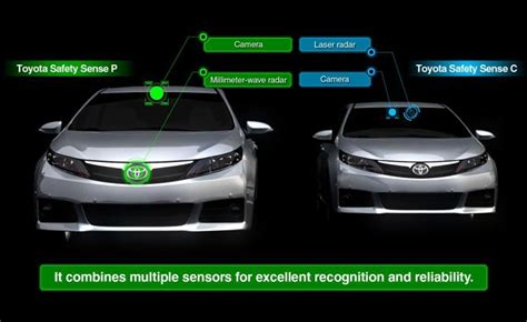 Toyota Safety System New V2v And Safety Tech From Toyota