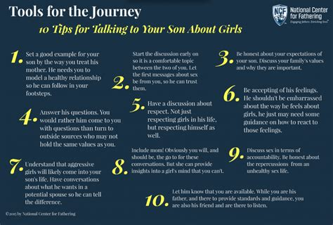 7 Tips On Talking To Your About by Talk To Your About National Center For Fathering