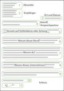 Aufbau Projektliste Bewerbung Anschreiben Bewerbung Aufbau Yournjwebmaster