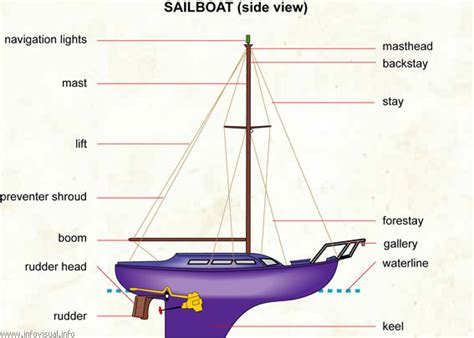 boat lights stay on image result for sailboat mast diy liveaboard hacks