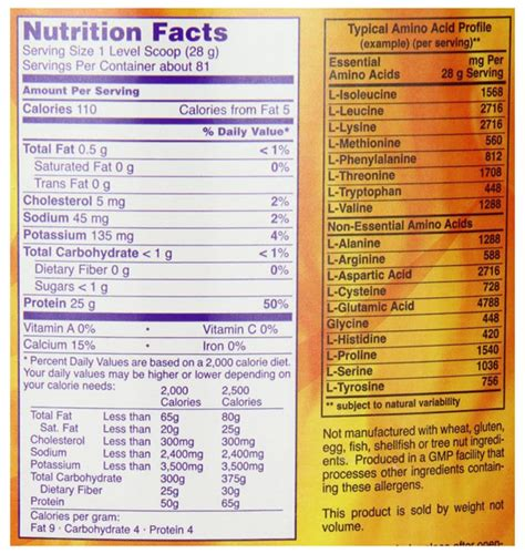 Now Whey Protein Isolate now foods whey protein isolate supplement review