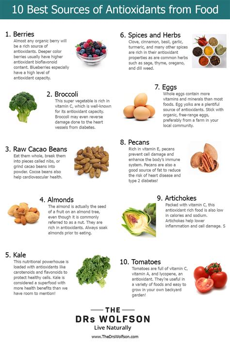 10 Best Antioxidant Foods by 10 Best Sources Of Antioxidants From Food