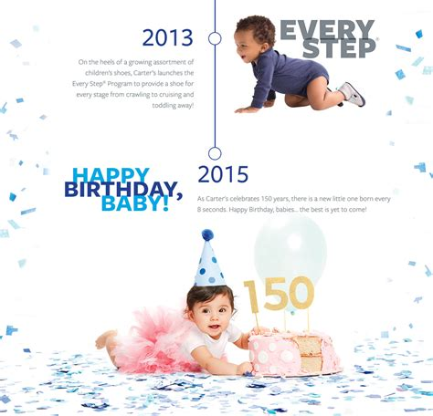 Carters Gift Card Balance - carter s 150th birthday