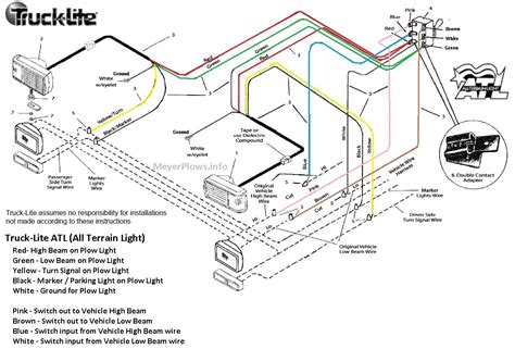 sno way plow wiring diagram 4k wallpapers