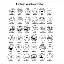 Vocabulary Chart Template by Sle Feelings Chart 9 Documents In Pdf