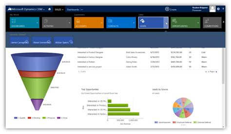 Microsoft Dynamics Crm microsoft dynamics crm 2013 business processes using recipe style processes to lift efficiency