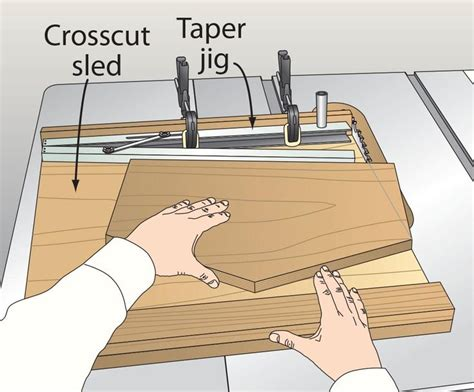 Table Saw Sled Angle Jig Woodworking Jigs