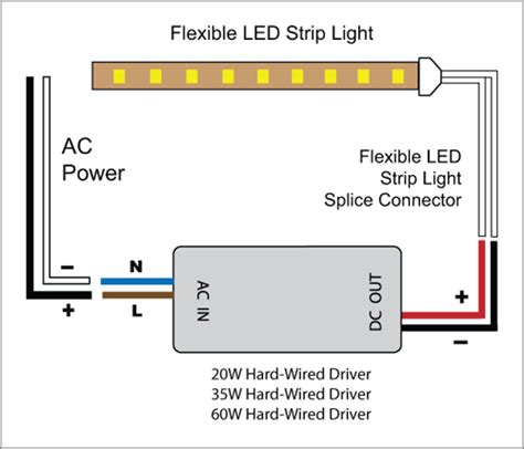 led driver wiring diagram 25 wiring diagram images